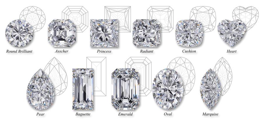 Diamant slipningsform