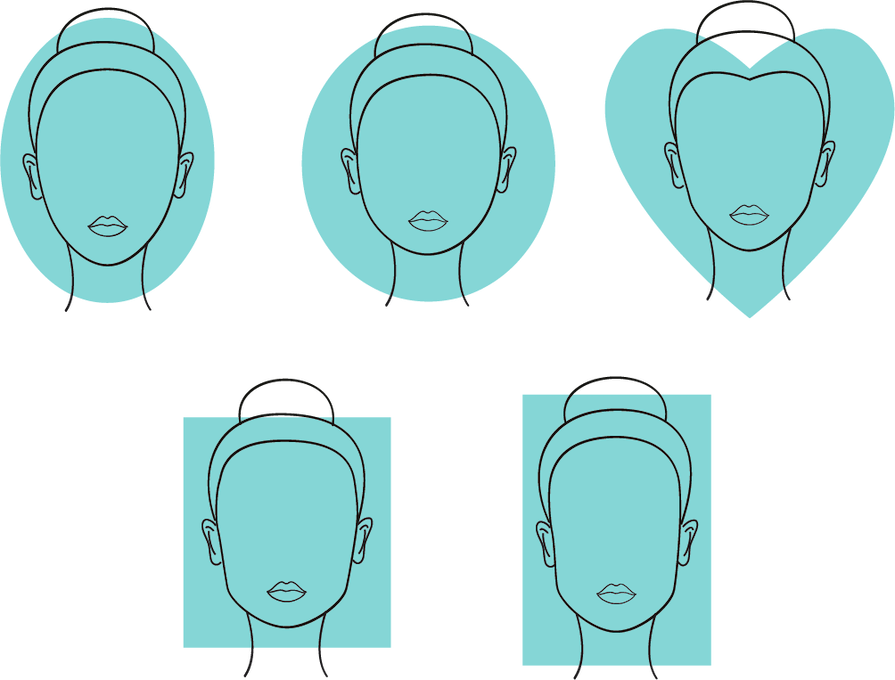 Ansiktsform
